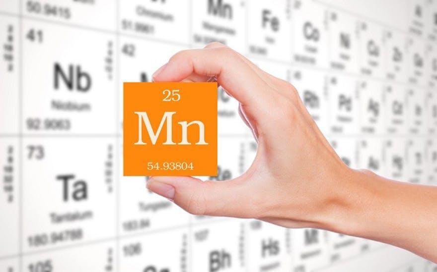 Mn-periodic-table