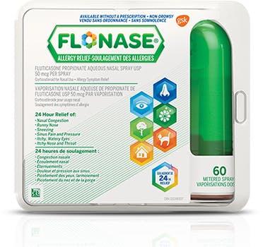 Flonase Brand Cluster
