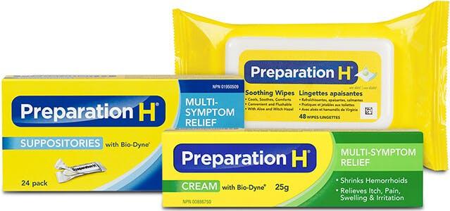 Preperation H Brand Cluster