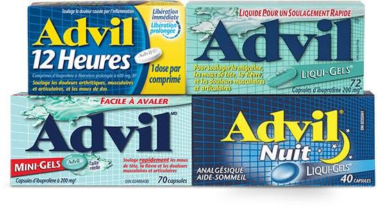 Advil Brand Cluster