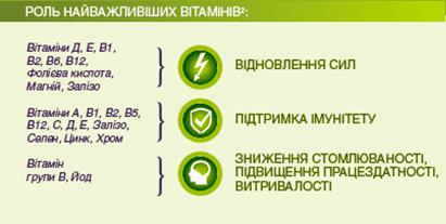 img ua МТ energy 2