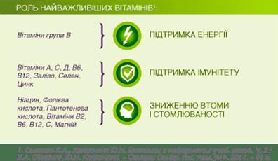 img ua МТ immuno 3