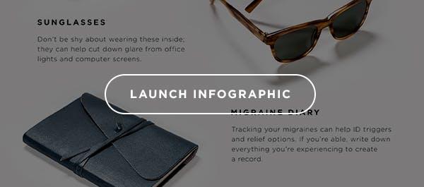 Launch Migraine Survival Kit Infographic