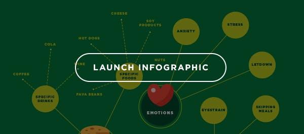 Launch Migraine Triggers Infographic