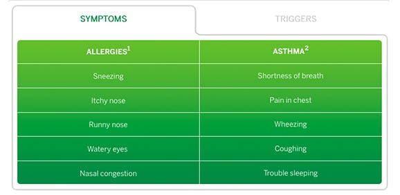 allergies-or-asthma-kids