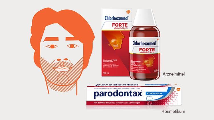Sam – Illustration und Pack-Shots für Zahnpasta und Mundwasser