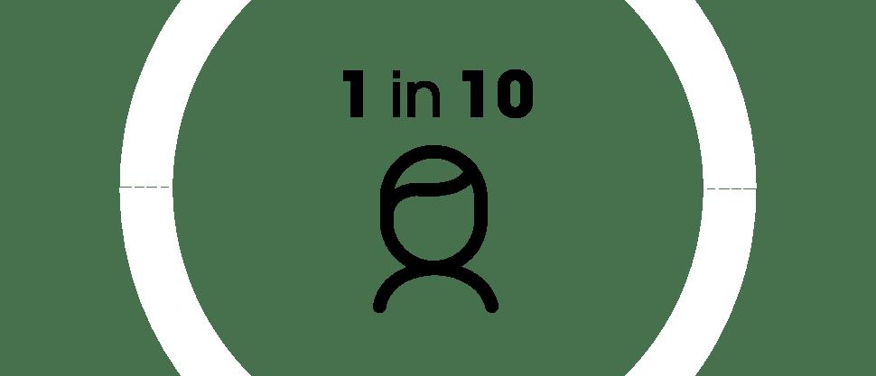 1 von 10 Betroffenen