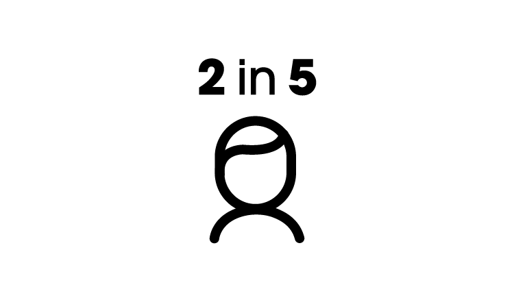 """""""Icon 2 von 5 Menschen"""""""