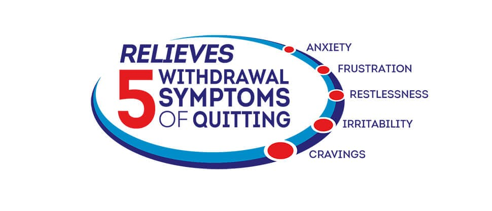 Relieves 5 withdrawal symptoms of quitting image