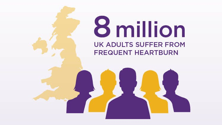 Graphic of 8 million UK adults