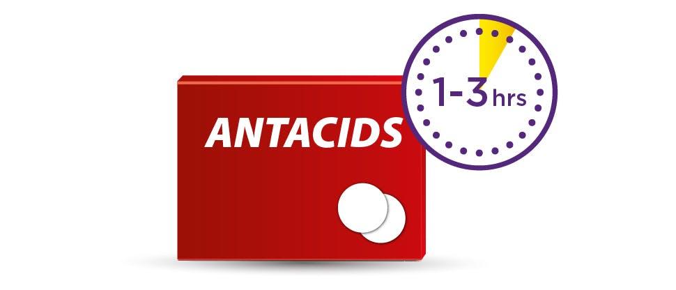 Image of antacids pack
