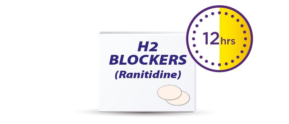 Image of H2 blockers pack