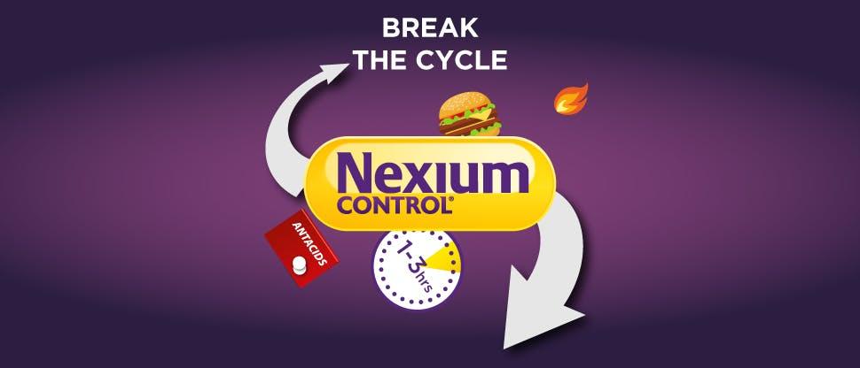 Image of Nexium Control breaking the cycle of heartburn