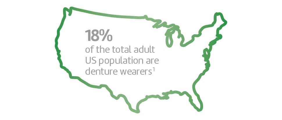 Many people relay on some form of denture