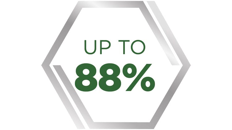 Up to 88%