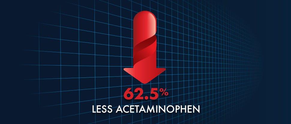 Less acetaminophen