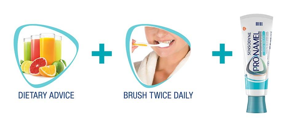 Exposure to dietary acids, toothbrushing, toothpaste