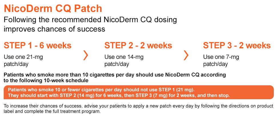 NicoDerm CQ Patch Dosing & Administration