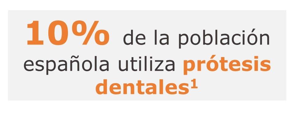 1 de cada 5 adultos confiaron en las prótesis dentales en 2009