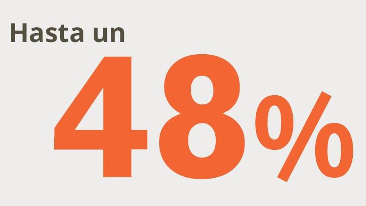 Infografía de hasta un 48%
