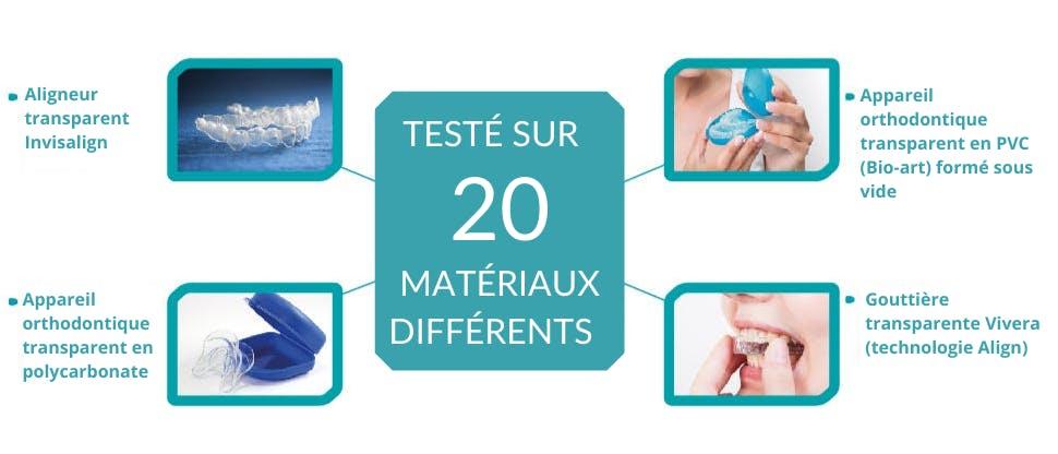 BN-Polident-tests sur 20-France