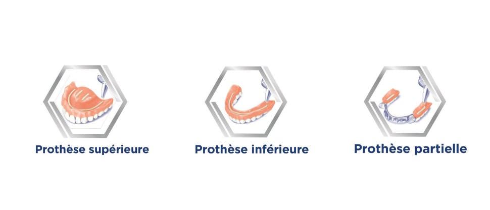 Application Polident sur appareil dentaire