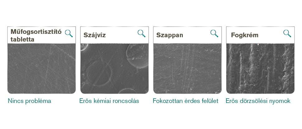 A műfogsort alkotó polimerek áztatás és kefével történő súrolás után