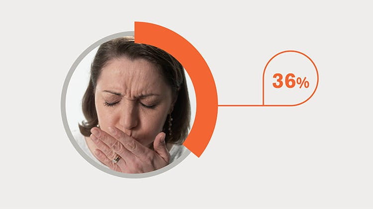 Meccanismi di gestione del dolore
