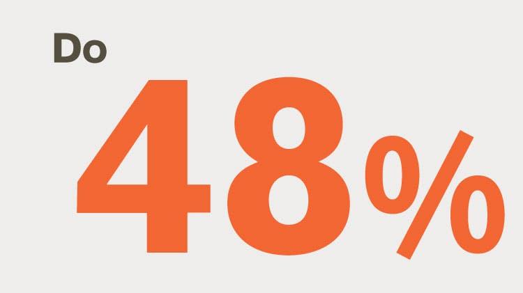 Infografika do 48%