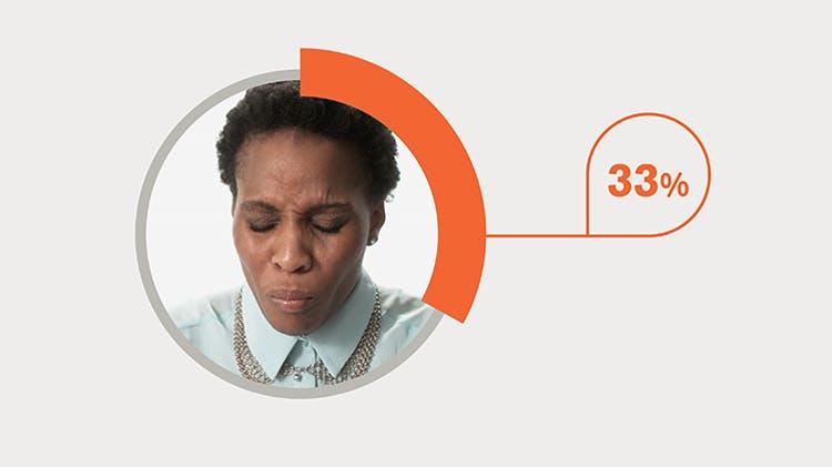 Zaburzenie to sprawiało, że pacjenci czuli się starzy