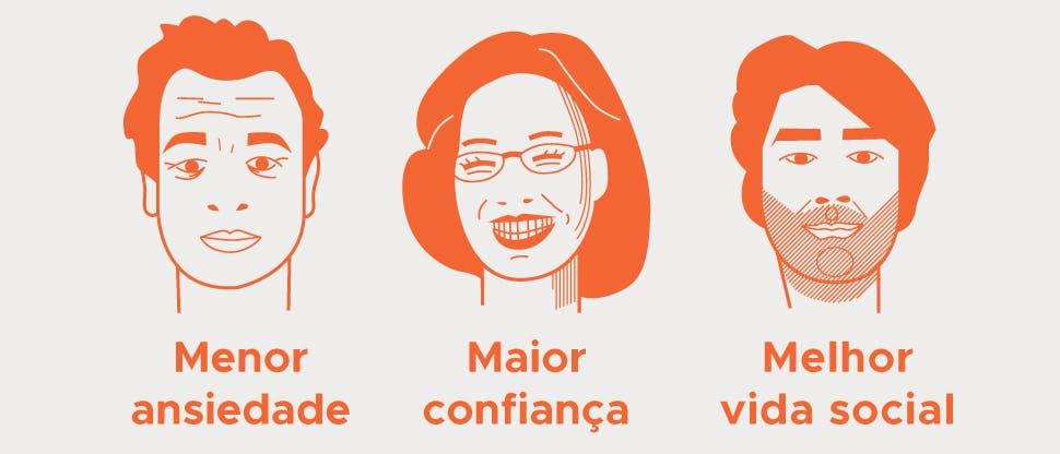 Ilustrações de pacientes com os resultados da pesquisa