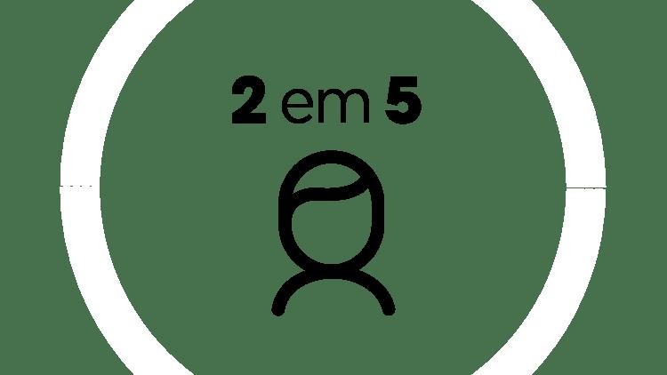 Infográficos de prevalência – parte b