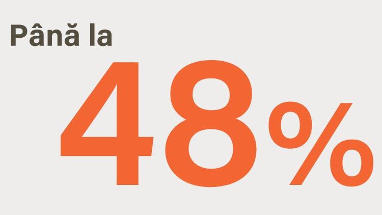 Infografic: până la 48%