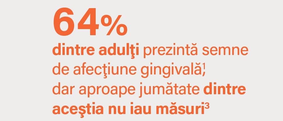 64% prezintă semne; aproape jumătate dintre aceştia nu iau nici o măsură