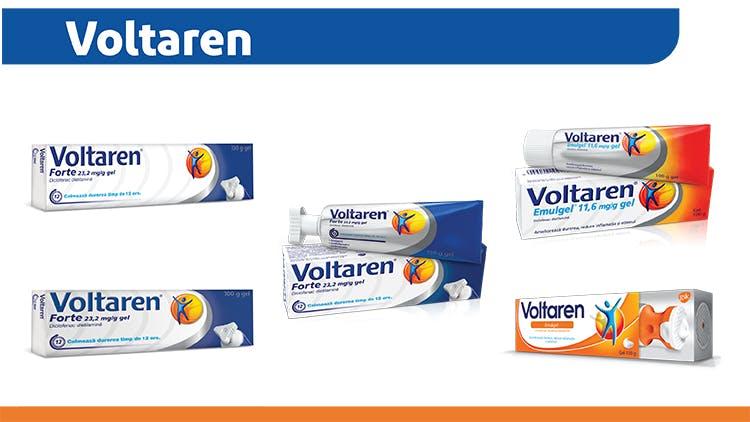 Medicamente topice care conţin diclofenac