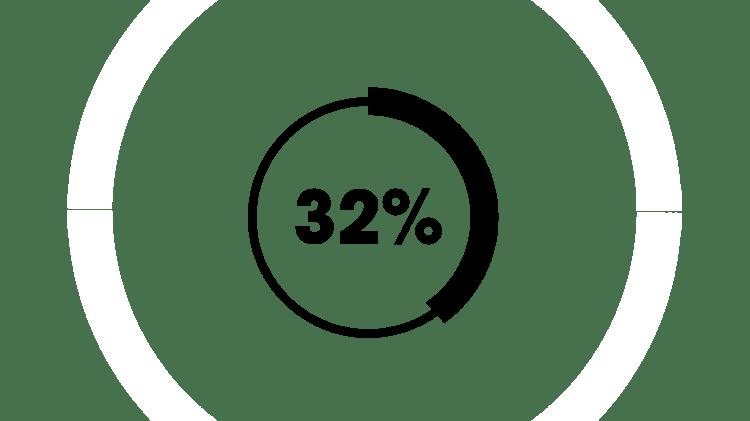 Значок «32%»