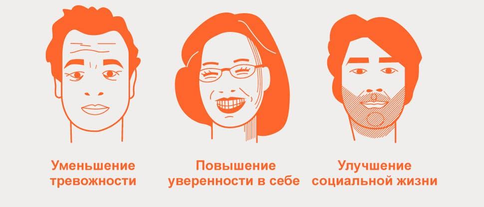 Иллюстрации пациентов с результатами опроса