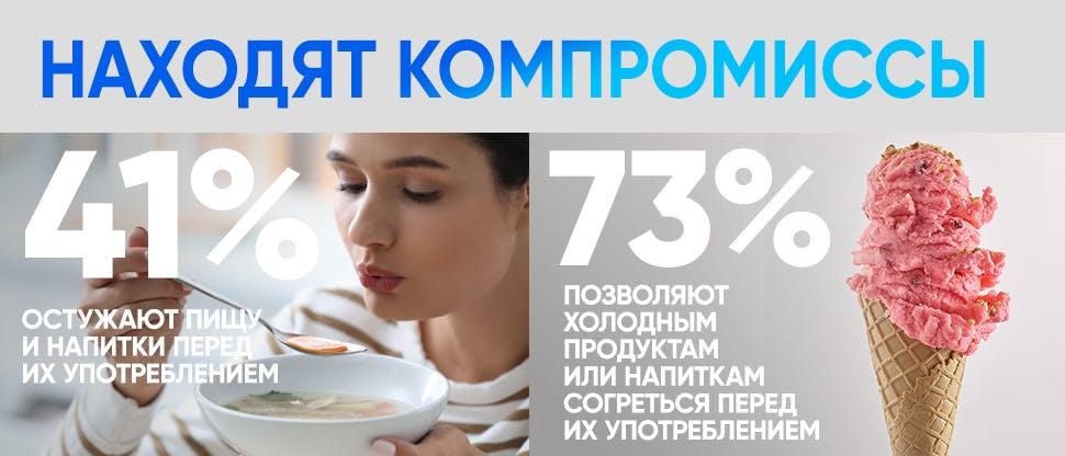Находят компромиссы 41% остужают пищу / напитки перед их употреблением 73% позволяют холодным продуктам или напиткам согреться / растаять перед их употреблением