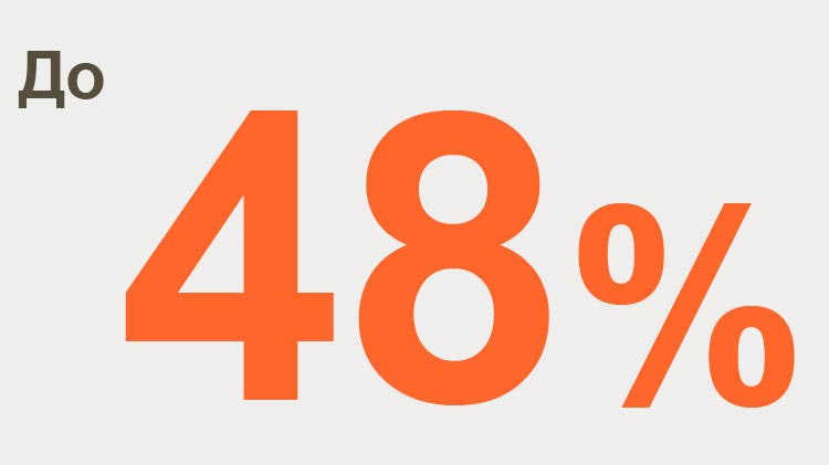 Инфографика «До 48%»
