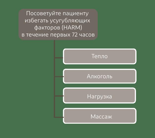 Протокол HARM