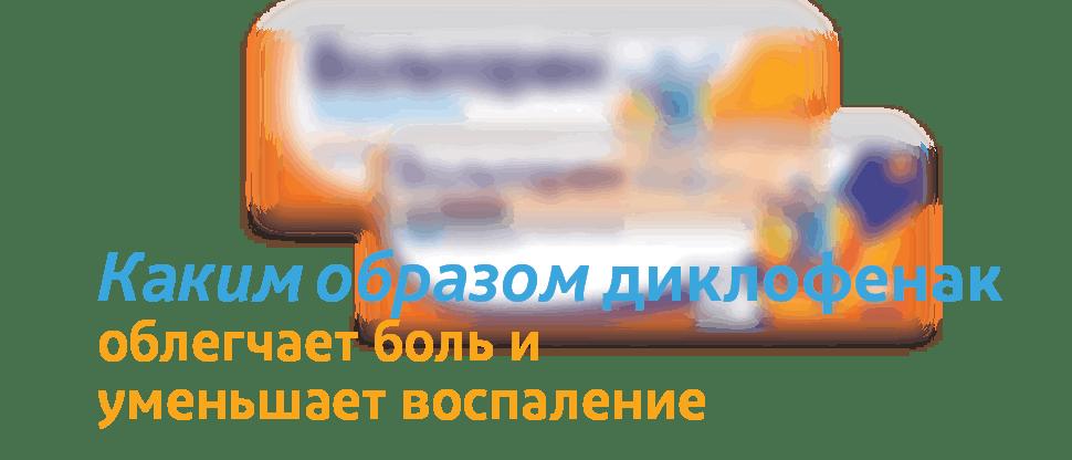 Видеоролик о лекарственном препарате Вольтарен Эмульгель 1%