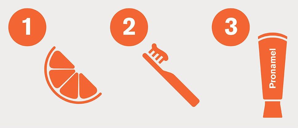 Pôsobenie kyselín, čistenie zubov, zubná pasta