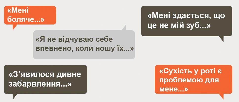 Цитати пацієнтів в мовних хмарах