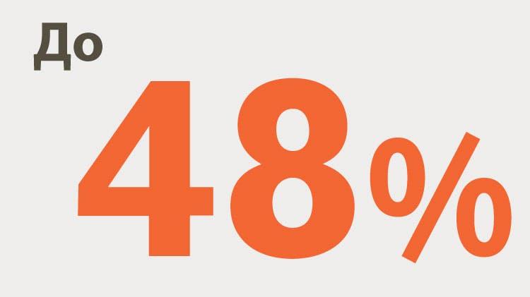 До 48 % Інфографіка