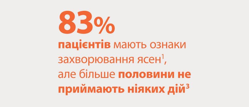 у 83% - ознаки захворювання половина людей не робить ніяких заходів з цього приводу