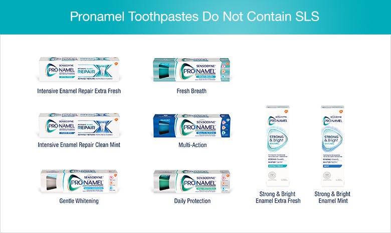 Pronamel Toothpastes Do Not Contain SLS