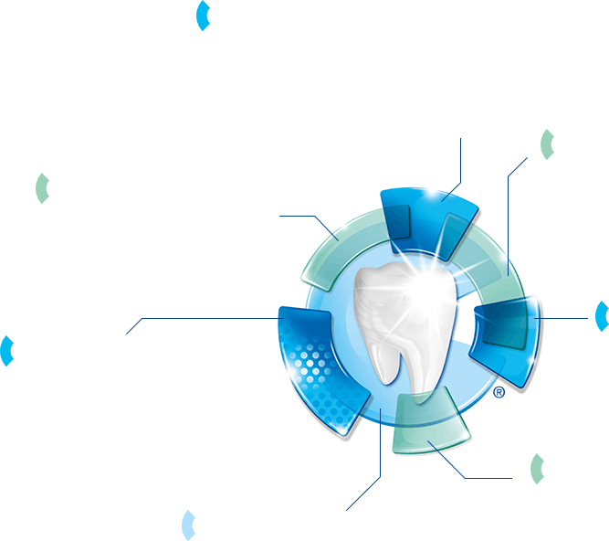 Explanation of sensitive teeth protection