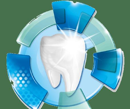 Sensodyne | Паста за зъби Complete Protection Extra Fresh