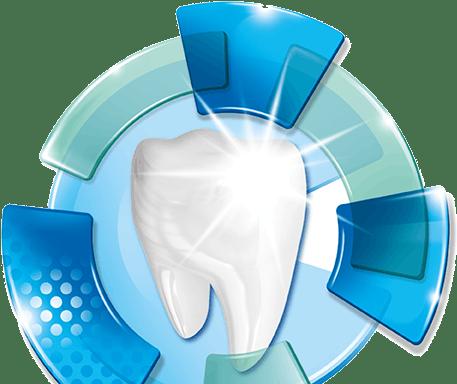 Sensodyne®  Zubní pasta Kompletní ochrana