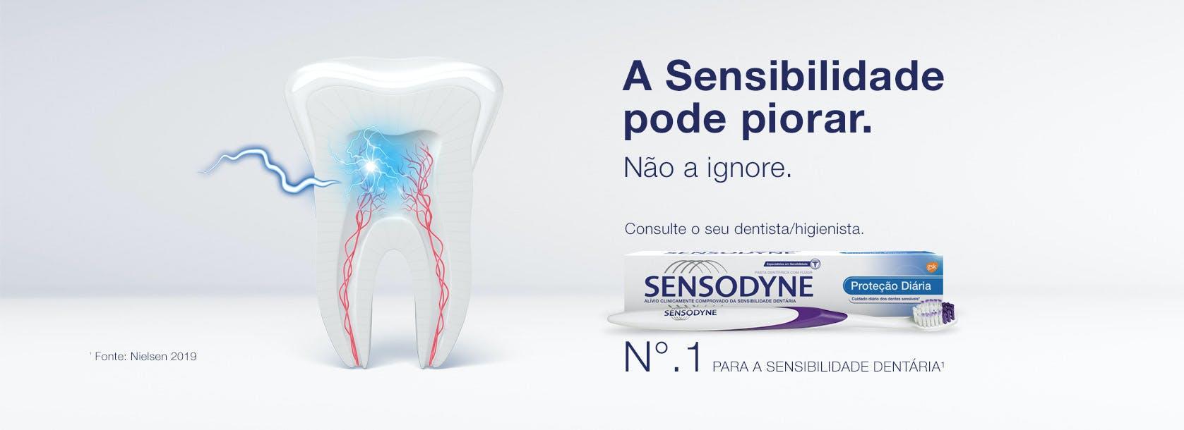 About Sensodyne